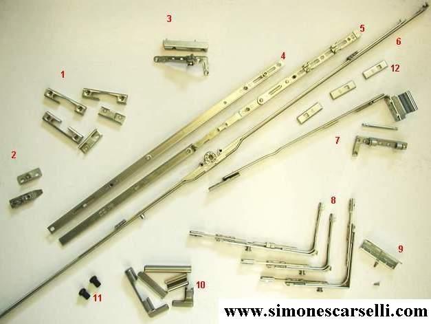 Indicazioni di montaggio ferramenta per anta ribalta palladio - Ferramenta per chiusura finestre ...